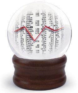 crystal ball reflecting a table of asset prices and a graph